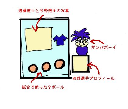 茨木市役所の展示ガンバのブース