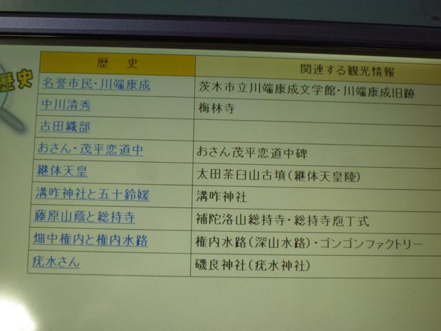 茨木市の歴史と観光スポット